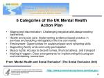 6 categories of the uk mental health action plan