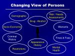 changing view of persons