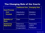 the changing role of the courts