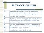 plywood grades