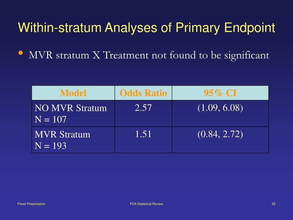 Within-stratum Analyses of Primary Endpoint