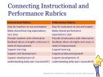 connecting instructional and performance rubrics