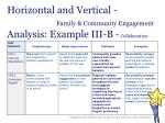 horizontal and vertical family community engagement analysis example iii b collaboration