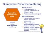summative performance rating1