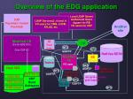 overview of the edg application