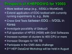 prospects of khepdgwg for y2003