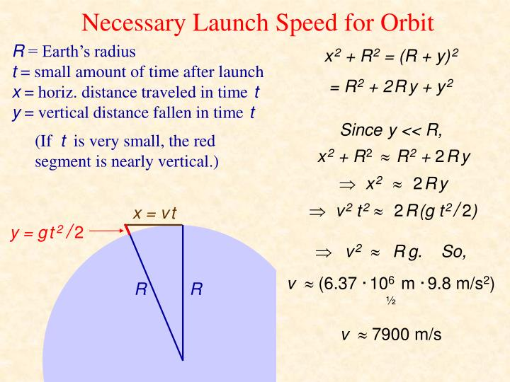Necessary Launch Speed for Orbit