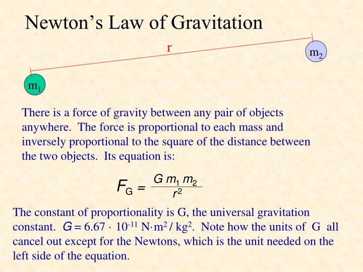 Newton s law of gravitation
