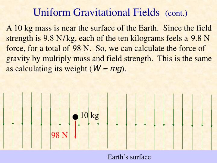Uniform Gravitational Fields