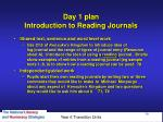day 1 plan introduction to reading journals