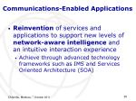 communications enabled applications