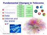 fundamental changes in telecoms3