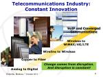telecommunications industry constant innovation