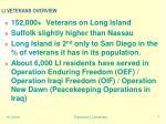 li veterans overview