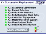 y successful deployment