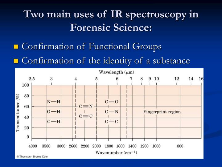 Two main uses of IR spectroscopy in Forensic Science: