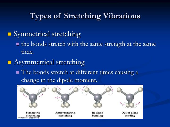 Types of Stretching Vibrations