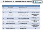 5 reference of company performance