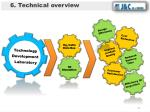 6 technical overview