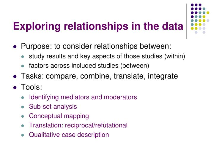 Exploring relationships in the data
