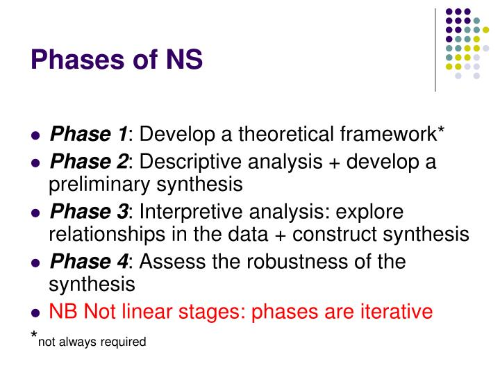 Phases of NS