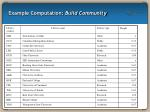 example computation build community