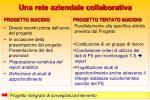 una rete aziendale collaborativa