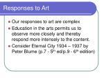 responses to art
