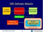 isr defuses attacks