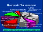 reviewers in fda cder cbe r
