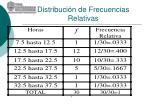 distribuci n de frecuencias relativas1