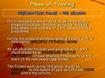 phase of training