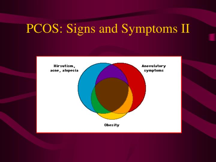 PCOS: Signs and Symptoms II