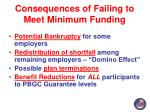 consequences of failing to meet minimum funding