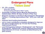 endangered plans yellow zone