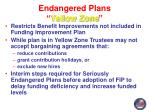 endangered plans yellow zone1