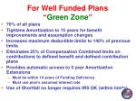 for well funded plans green zone