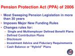 pension protection act ppa of 2006