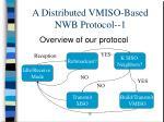 a distributed vmiso based nwb protocol 1