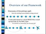 overview of our framework