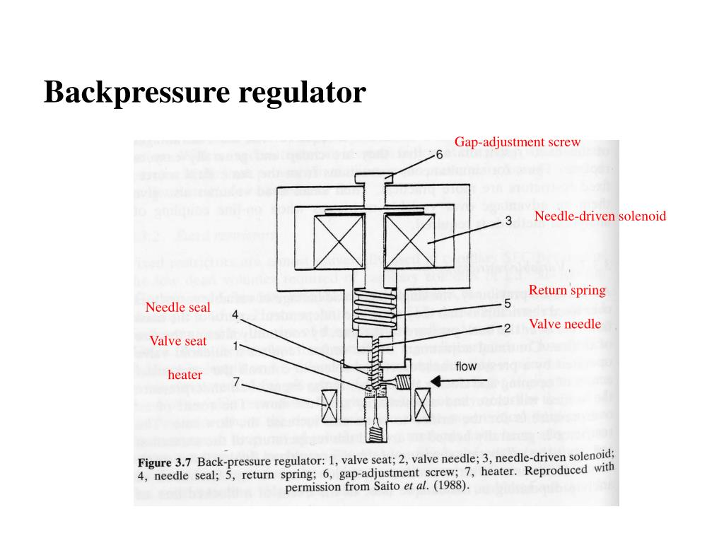 PPT - Supercritical fluid extraction (SFE) / Supercritical