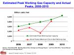 estimated peak working gas capacity and actual peaks 2006 2010