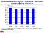 estimated peak working gas capacity as a percent of design capacity 2006 2010