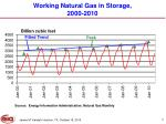 working natural gas in storage 2000 2010