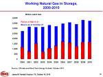 working natural gas in storage 2000 20101