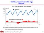 working natural gas in storage 2006 2011