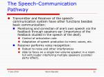 the speech communication pathway2