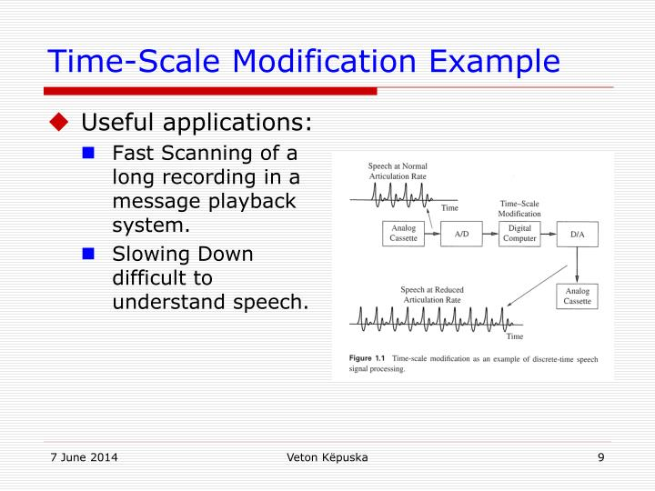 Time-Scale Modification Example