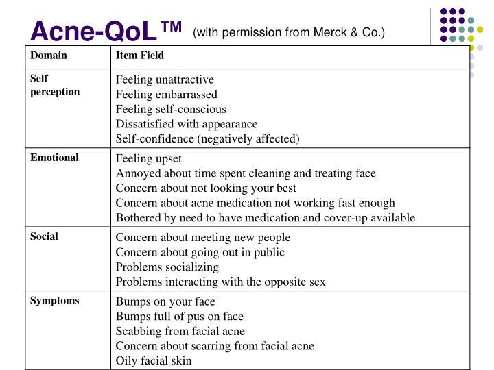 Acne-QoL