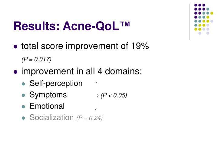 Results: Acne-QoL
